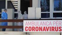 NIJZK: Od posljedica Covid-19 preminulo 12 osoba, 271 novoinficirani