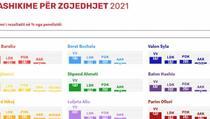 Prognoze analitičara: VV pobjednik, drugi i treći PDK i LDK