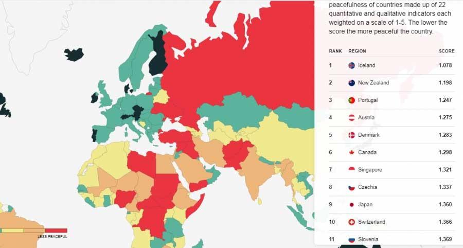 Globalni indeks mira